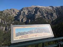 Panel orientativo que facilita la identificación de los picos cercanos.